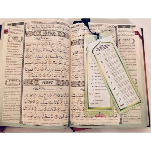 Al-Quran Al-Kareem Maqdis Word-By-Word Translation & Color Coded